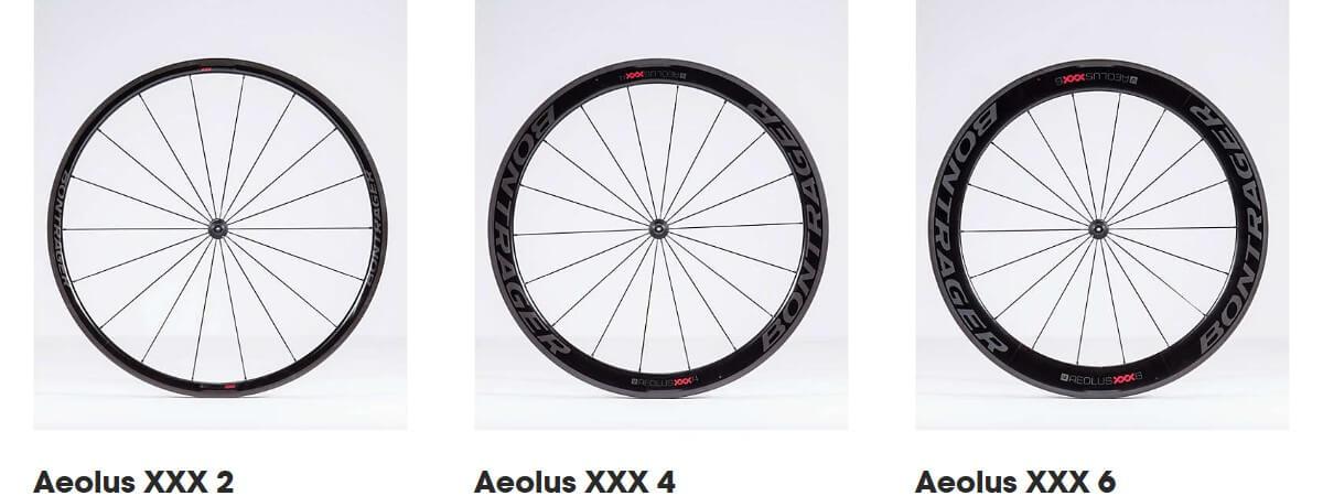 AEOLUS XXX Wheels pic