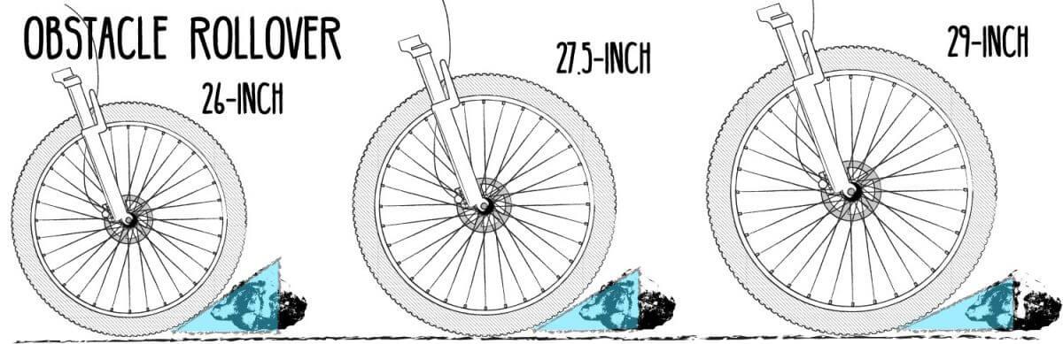 """""""タイヤの大きさ比較"""""""