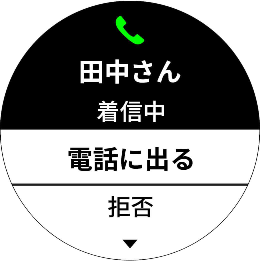 ForeAthlete945電話表示