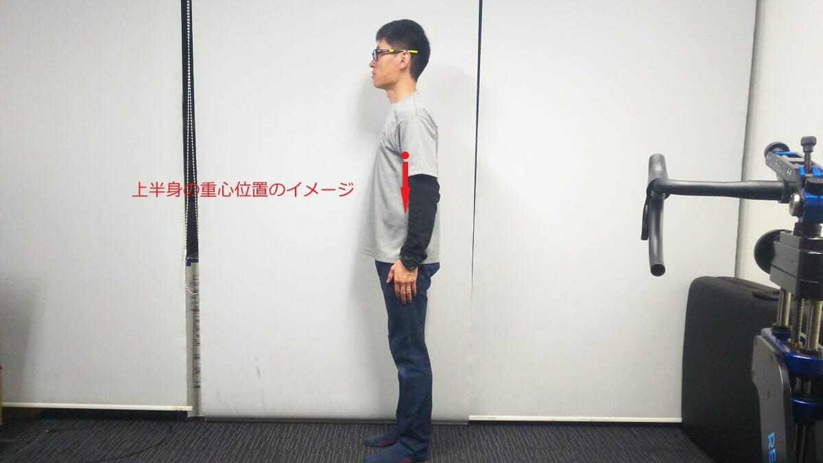 直立の姿勢